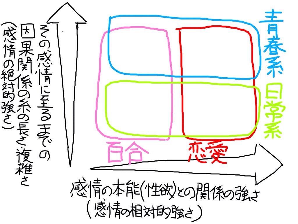 f:id:kramija:20160604153853j:plain
