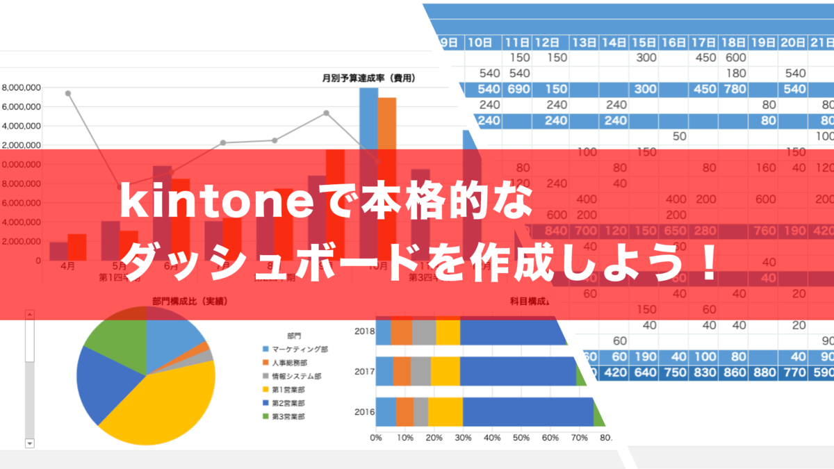 kintoneで本格的なダッシュボードを作成しよう!