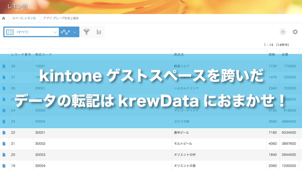 kintoneゲストスペースを跨いだデータの転記はkrewDataにおまかせ!