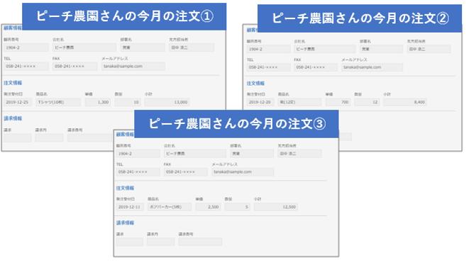 注文アプリのレコード