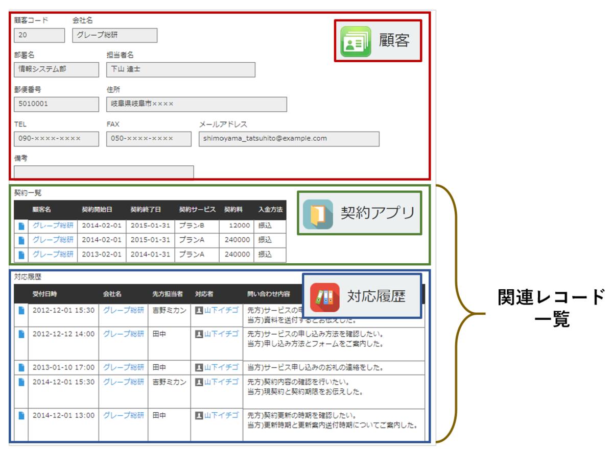 顧客アプリに契約と対応履歴アプリを表示させる