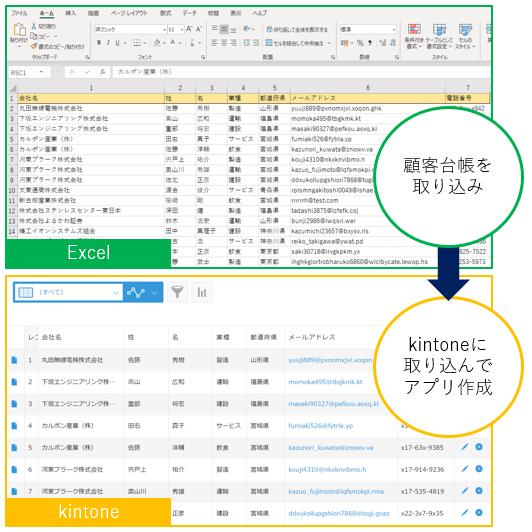 Excelからkintoneに取り込んで作成したアプリ