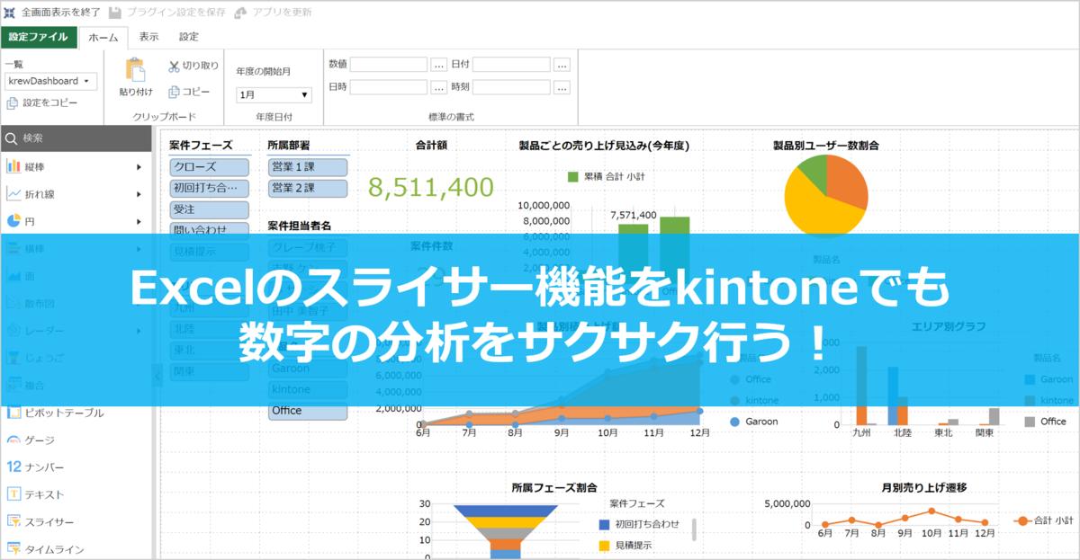 kintoneでの営業活動分析をサクサク行う スライサー機能の使いどころ