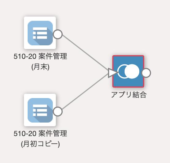 案件管理と案件管理(月初コピー)を線でつなぐ