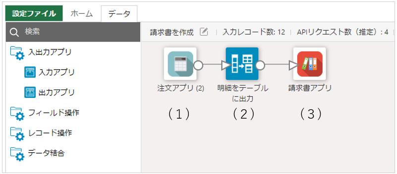 請求書を作成する為のデータ編集フロー