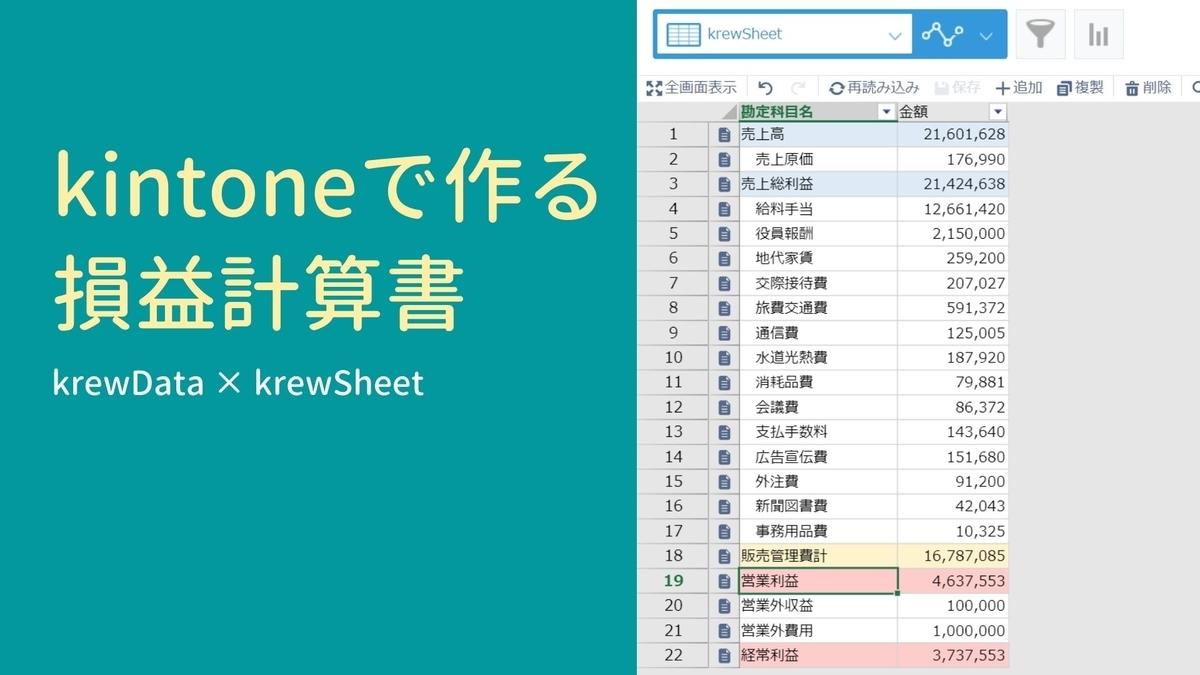 kintoneで作る損益計算書
