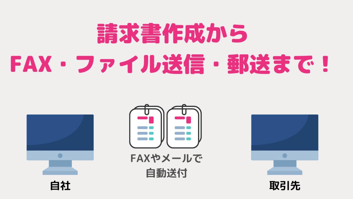 kintoneで請求書作成からFAX・ファイル送信・郵送まで!請求業務を自動化する方法