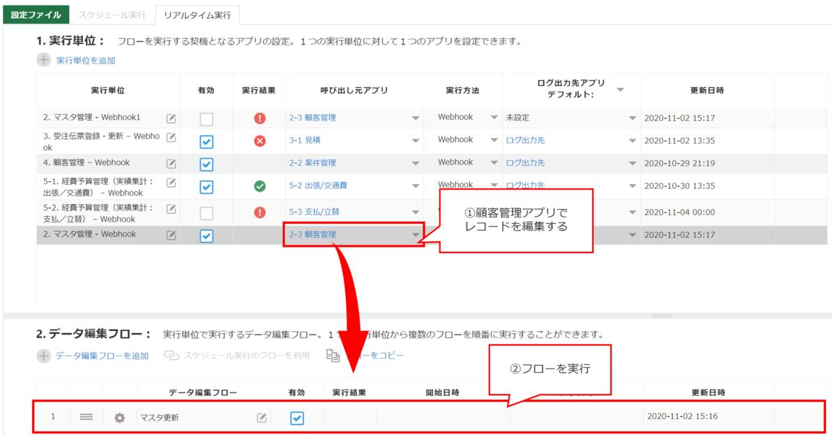 顧客管理アプリでレコード更新するタイミングでルックアップ取得先のレコードを更新する