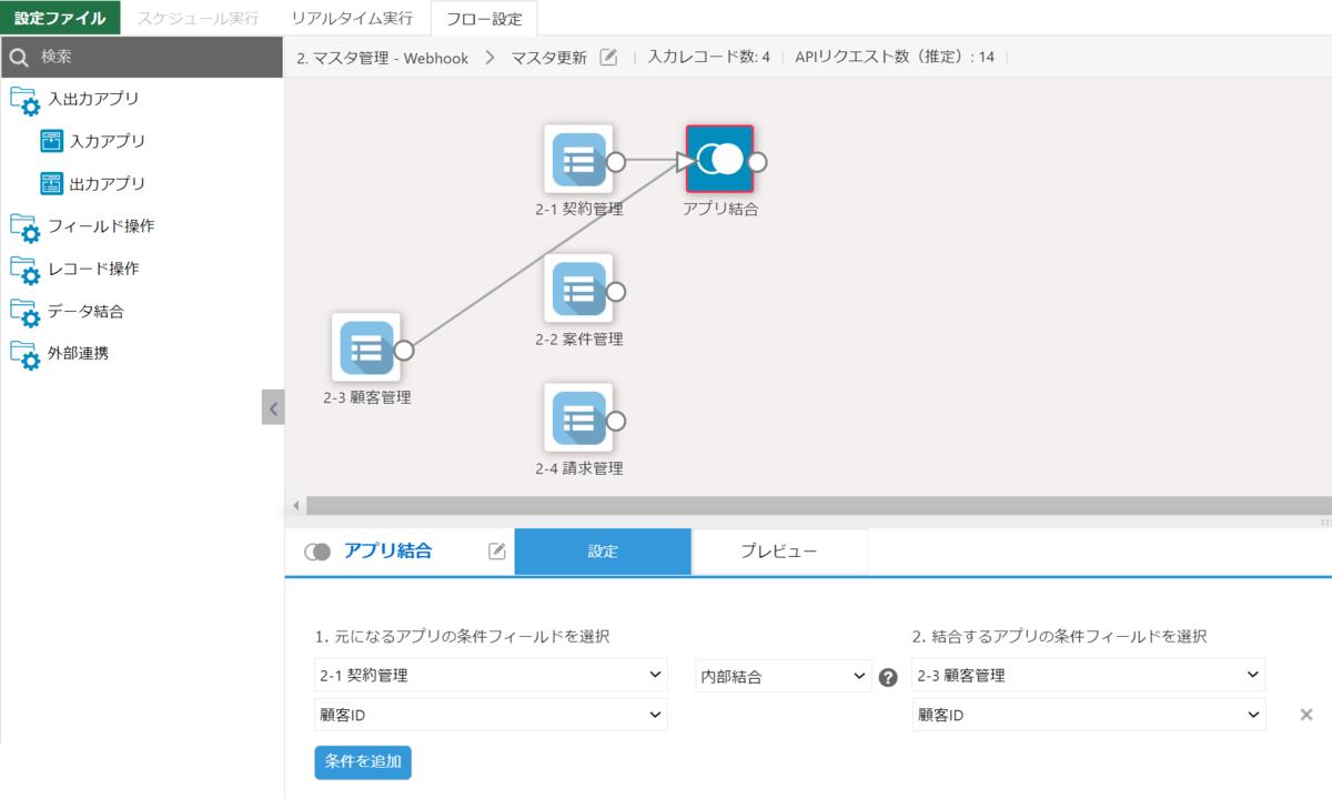 顧客管理アプリと契約管理アプリを結合する
