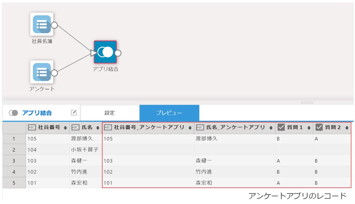 2つのアプリのレコードを結合する