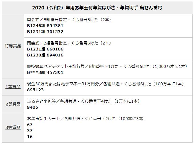 f:id:kricci27:20200127155834p:plain