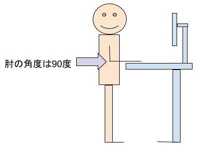 スタンディングデスク 高さ 肘の角度は90度