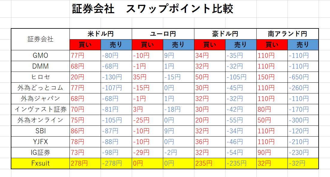 f:id:ksakukun:20200418153412p:plain