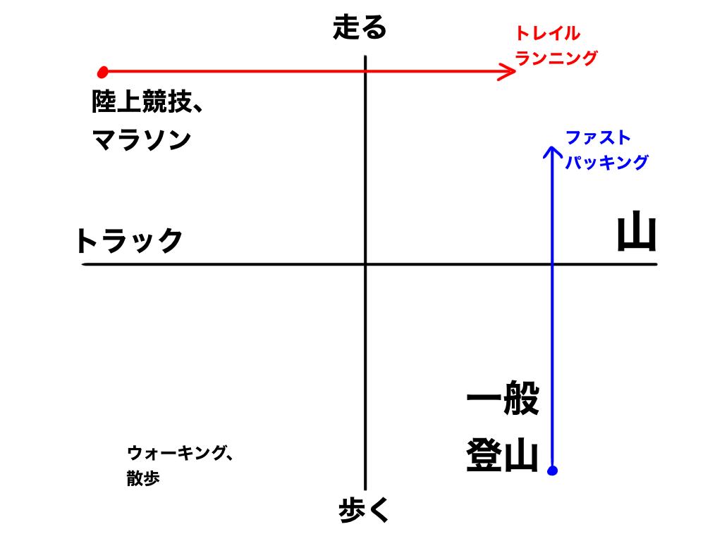 f:id:ksg2999:20210302121633p:plain