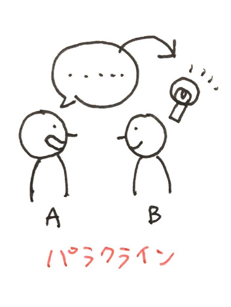 f:id:kshinagawa:20161009100820j:image