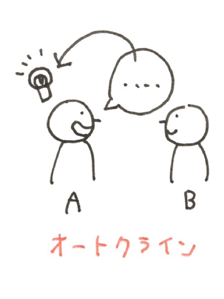 f:id:kshinagawa:20161009100827j:image