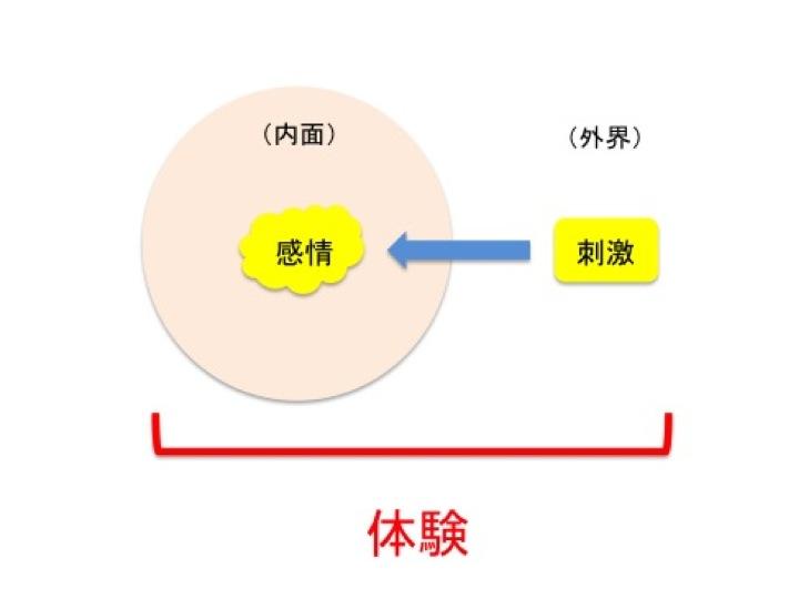 f:id:kshinagawa:20161022124815j:plain