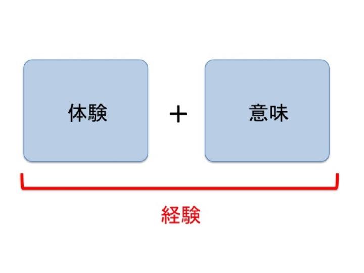 f:id:kshinagawa:20161022124844j:plain