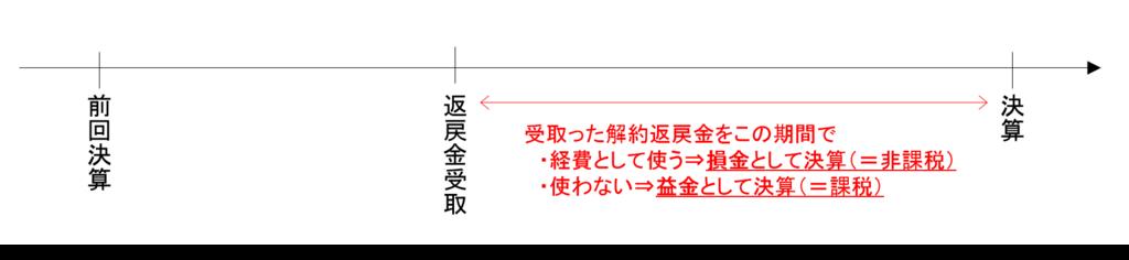 f:id:kskbe:20171227003501p:plain