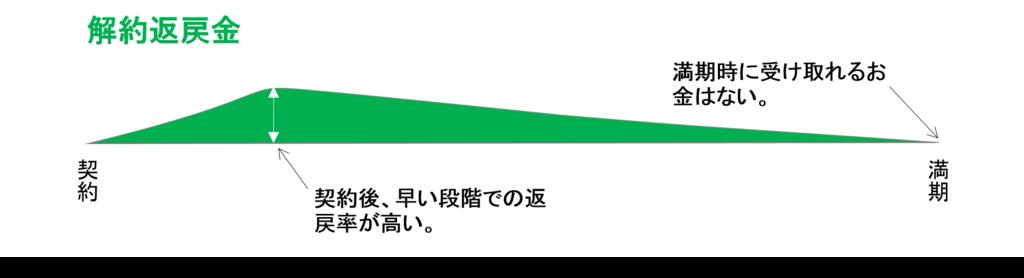 f:id:kskbe:20180107113710p:plain
