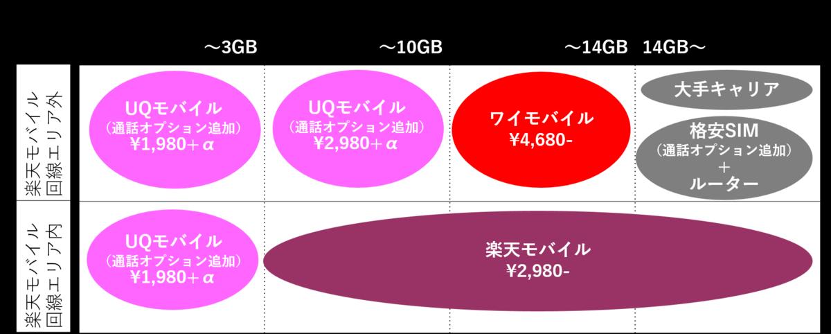 f:id:kskbe:20200526191627p:plain