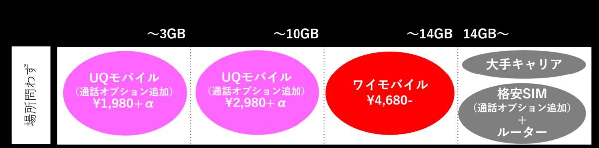 f:id:kskbe:20200526191640p:plain