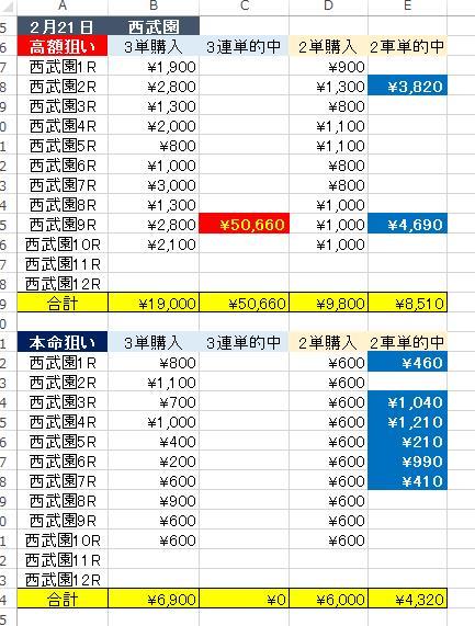f:id:kskmirainooyaji:20170221210426j:plain