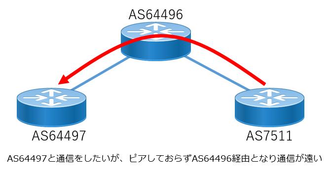 f:id:ksueyoshi:20190620223812p:plain