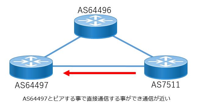 f:id:ksueyoshi:20190620223813p:plain