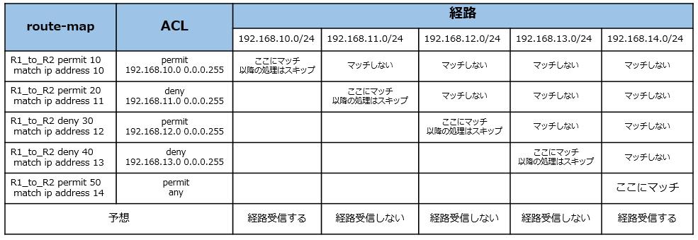 f:id:ksueyoshi:20200412133024p:plain