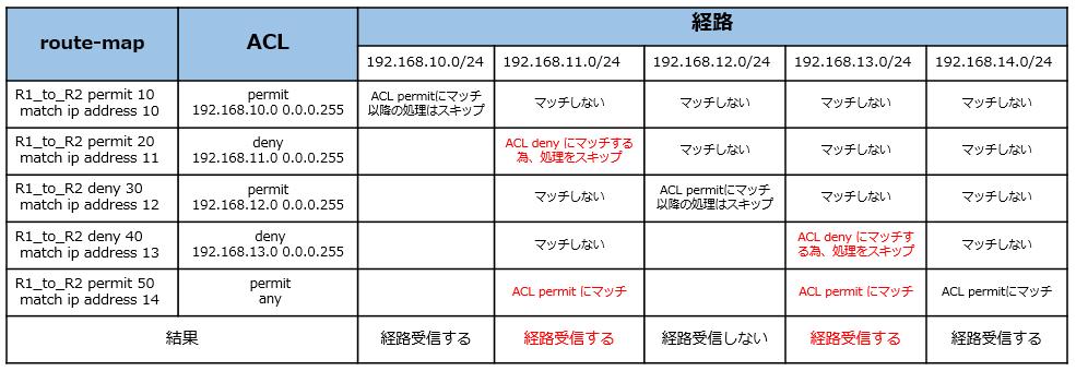 f:id:ksueyoshi:20200412133429p:plain