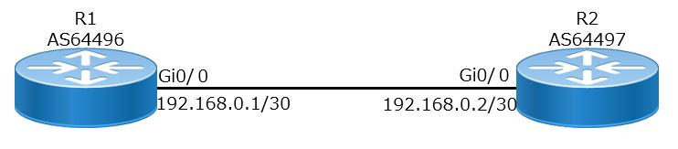 f:id:ksueyoshi:20200412135217p:plain