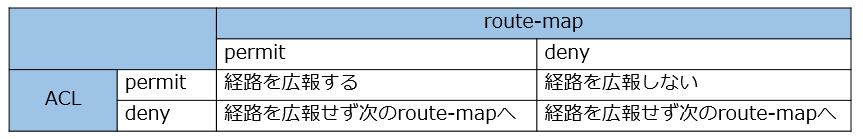 f:id:ksueyoshi:20200414181611p:plain