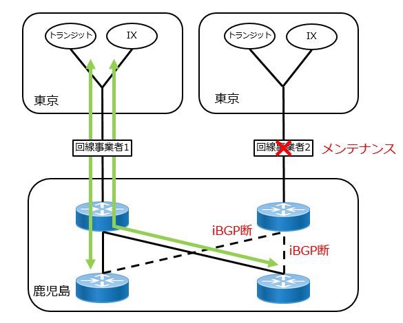 f:id:ksueyoshi:20200912182106p:plain