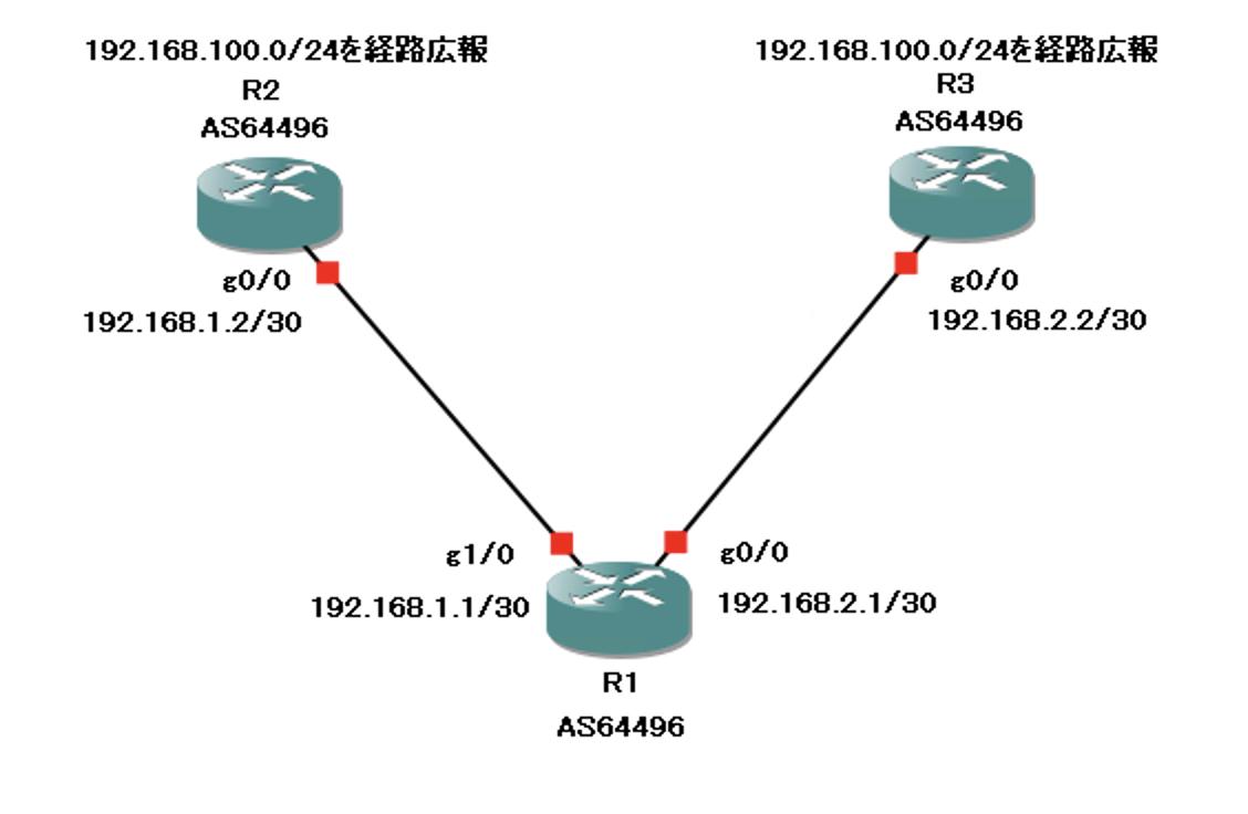 f:id:ksueyoshi:20210813155926p:plain