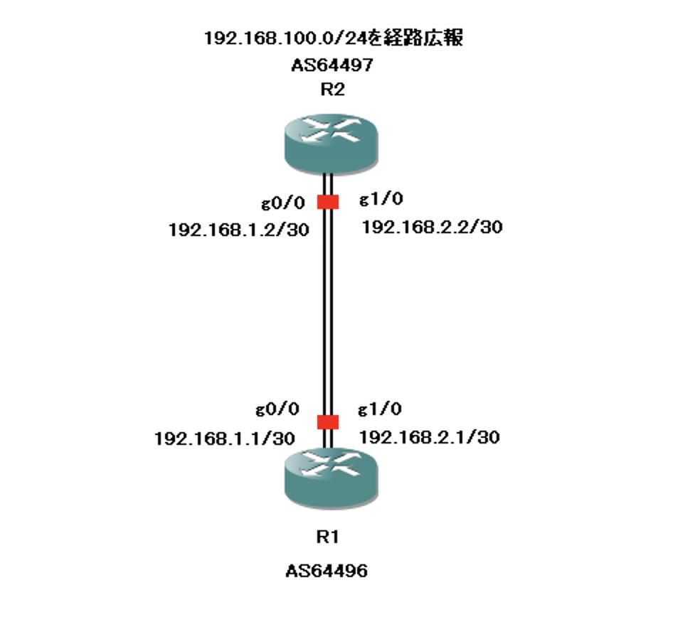 f:id:ksueyoshi:20210813160039p:plain