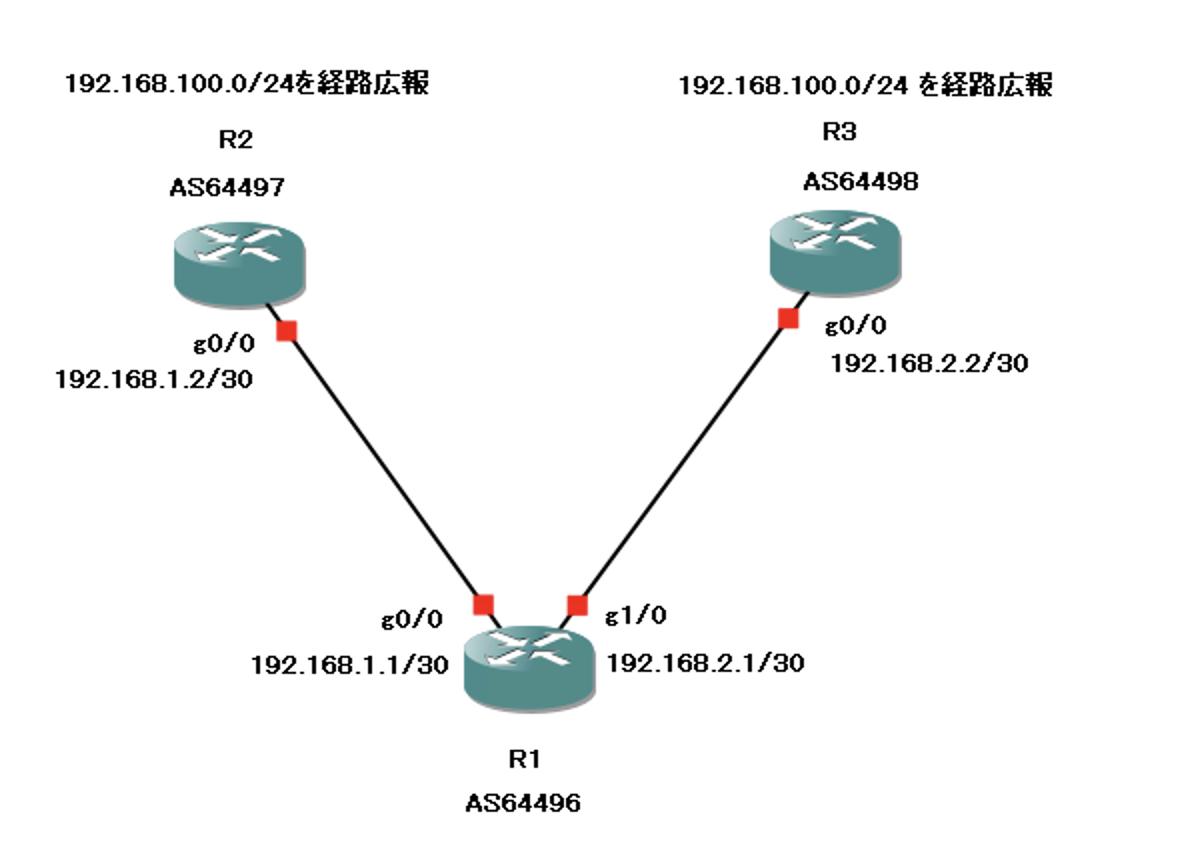 f:id:ksueyoshi:20210813160058p:plain