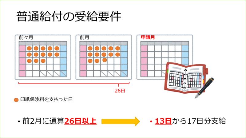 f:id:ksy302014:20210629204105p:plain