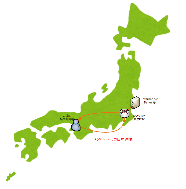 f:id:kt-yamaguchi:20161008194351p:plain