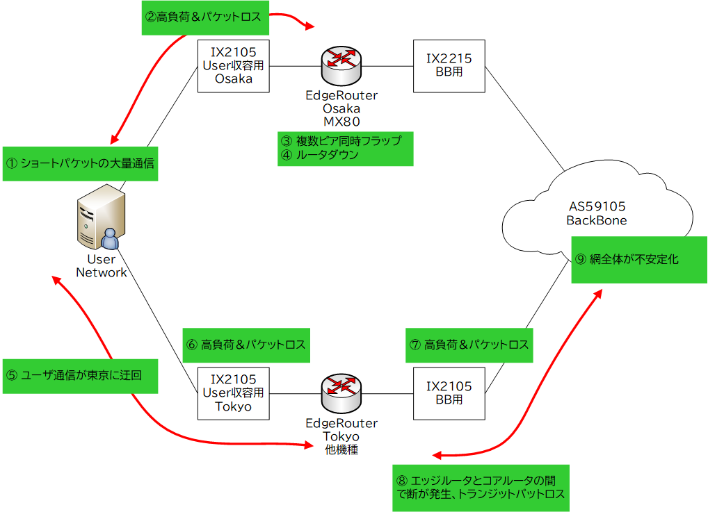 f:id:kt-yamaguchi:20200715175107p:plain