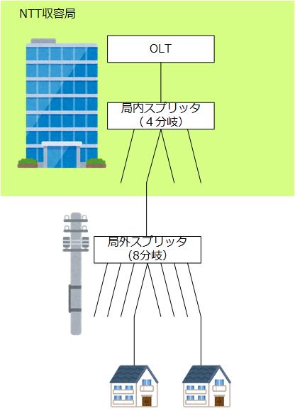 f:id:kt-yamaguchi:20210530213257p:plain