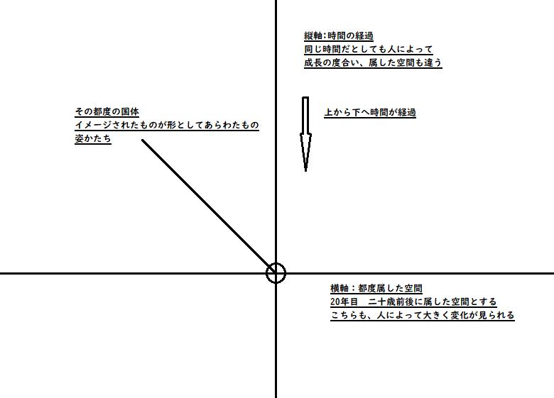f:id:ktake0606:20200424145838p:plain