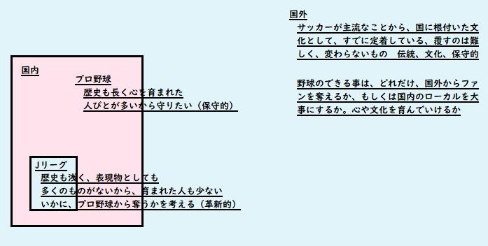 f:id:ktake0606:20200425003155p:plain
