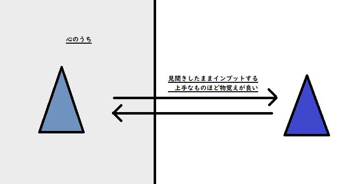 f:id:ktake0606:20200522083959p:plain