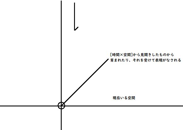 f:id:ktake0606:20200526163758p:plain