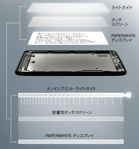 f:id:ktakemoto:20130218061341p:plain