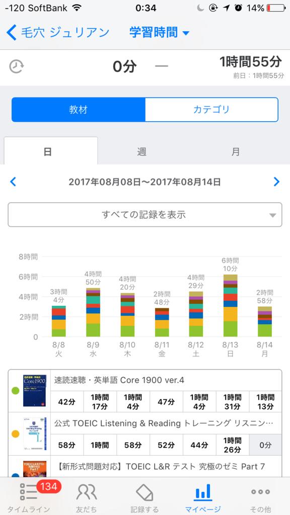 f:id:ktakeshi1214:20170821124850p:plain