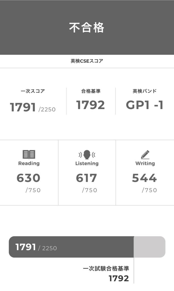 f:id:ktakeshi1214:20180205132540p:plain