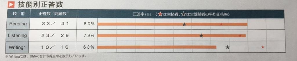 f:id:ktakeshi1214:20180210135828j:plain