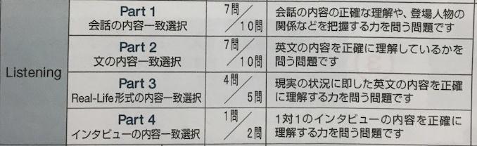 f:id:ktakeshi1214:20181026181427j:plain